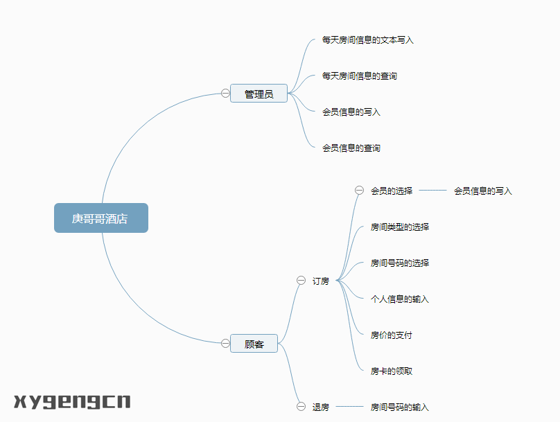 ![](https://xygeng.cn/zb_users/upload/2018/09/20180913210754_36127.png)